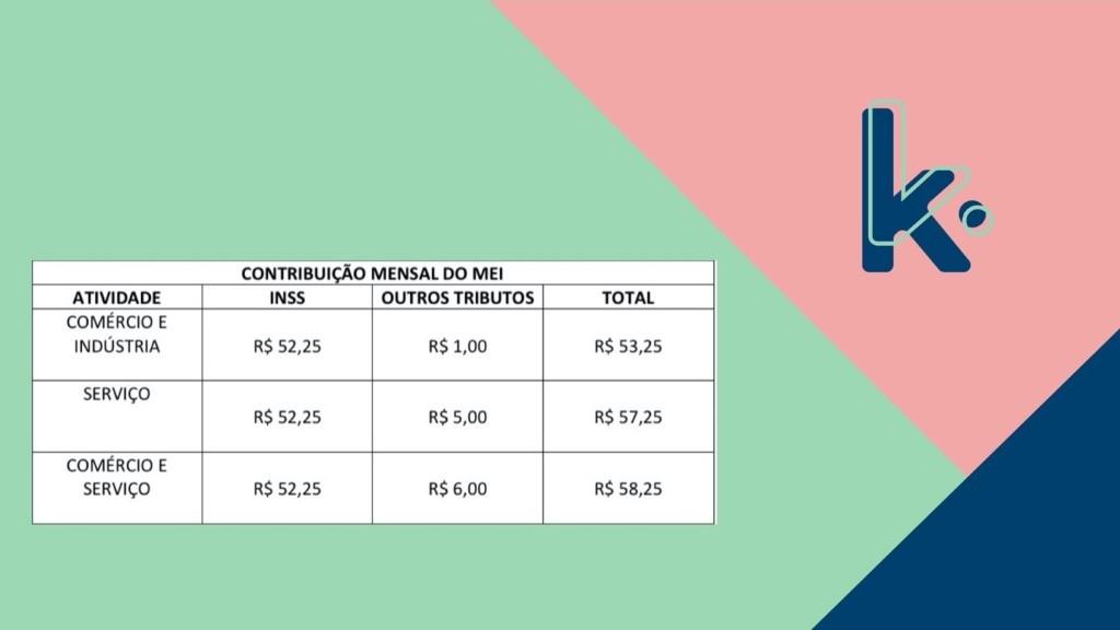 tabela-contribuição-mensal-mei